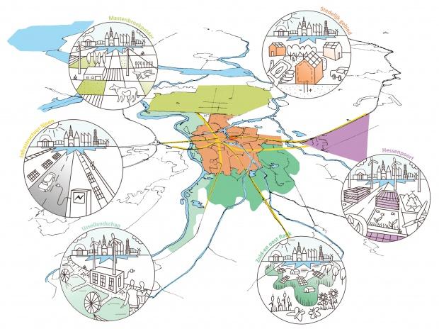 Visies op energietransitie in het stedelijk gebied